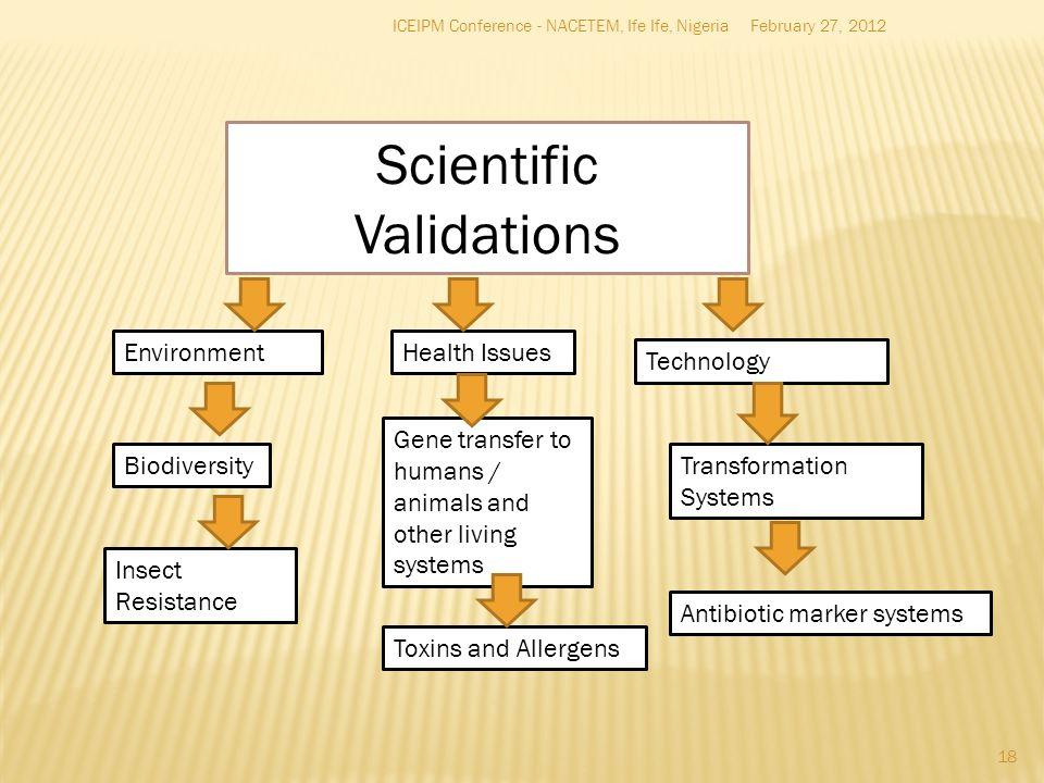 Scientific Validations