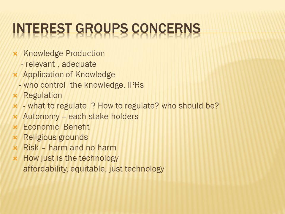 Interest groups Concerns