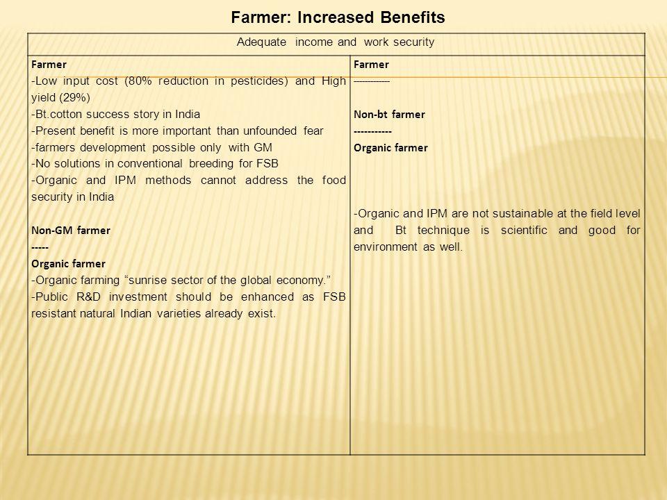 Farmer: Increased Benefits