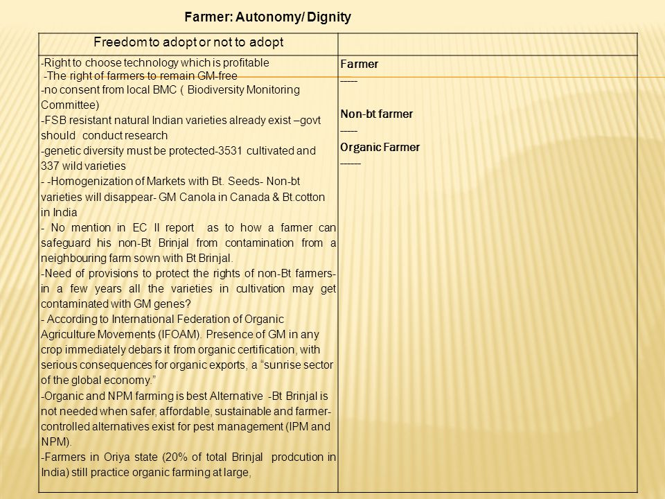 Farmer: Autonomy/ Dignity