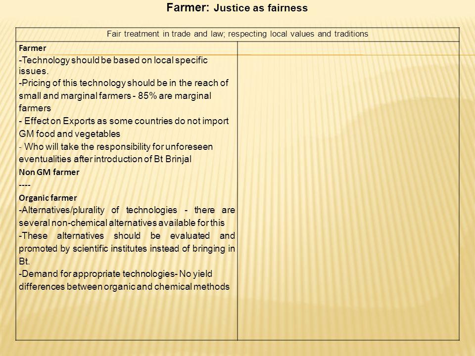 Farmer: Justice as fairness