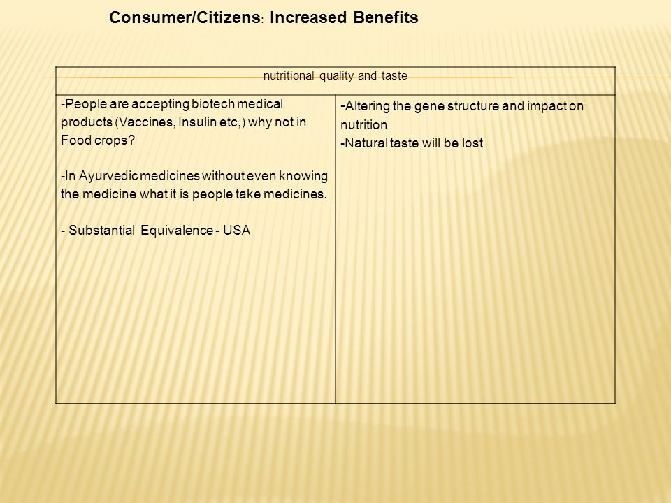 Consumer/Citizens: Increased Benefits