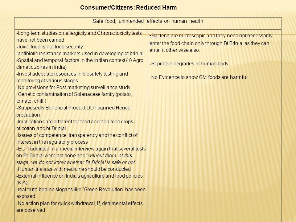 Consumer/Citizens: Reduced Harm