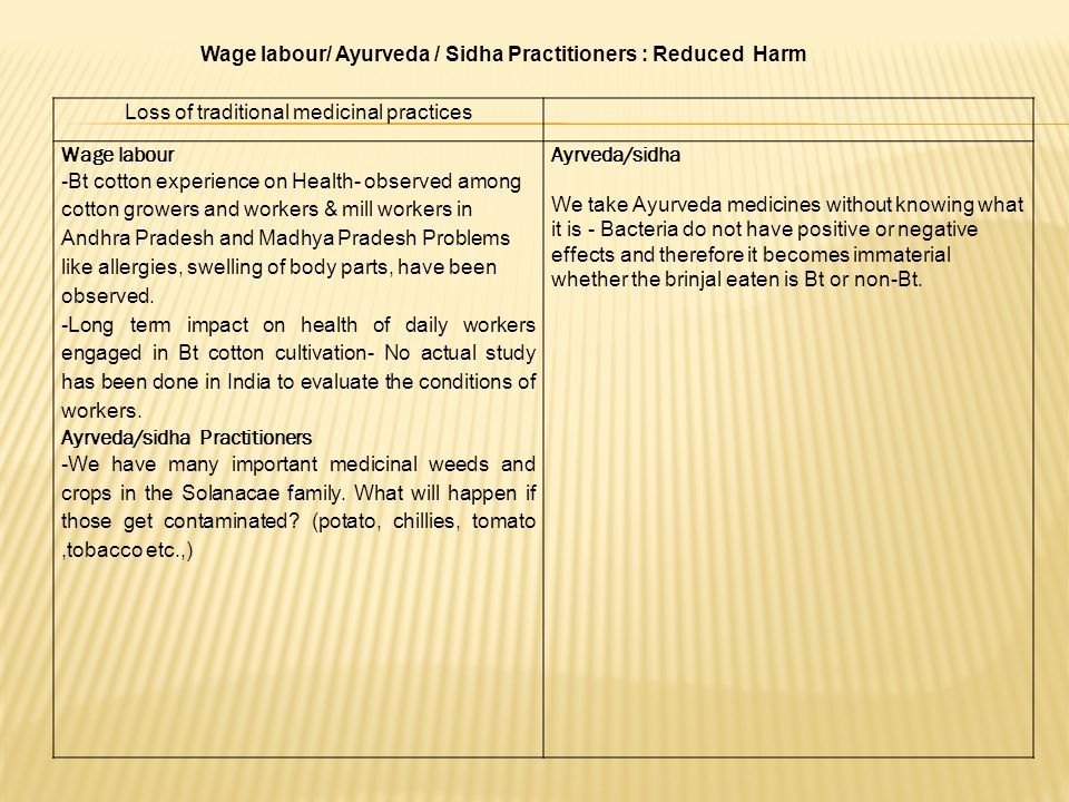Wage labour/ Ayurveda / Sidha Practitioners : Reduced Harm