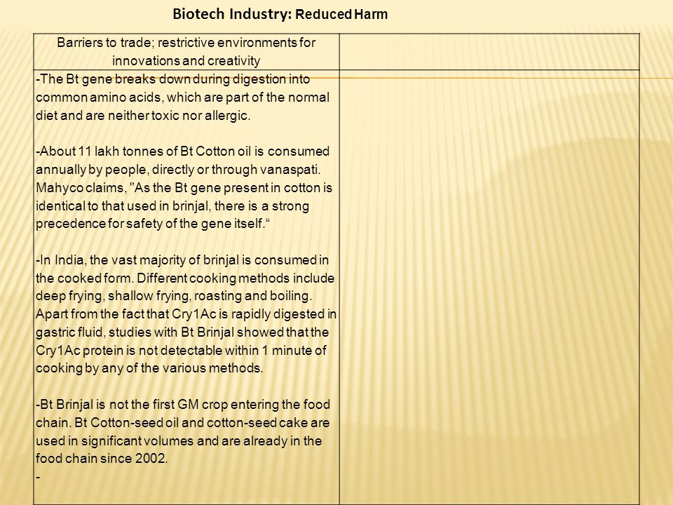 Biotech Industry: Reduced Harm