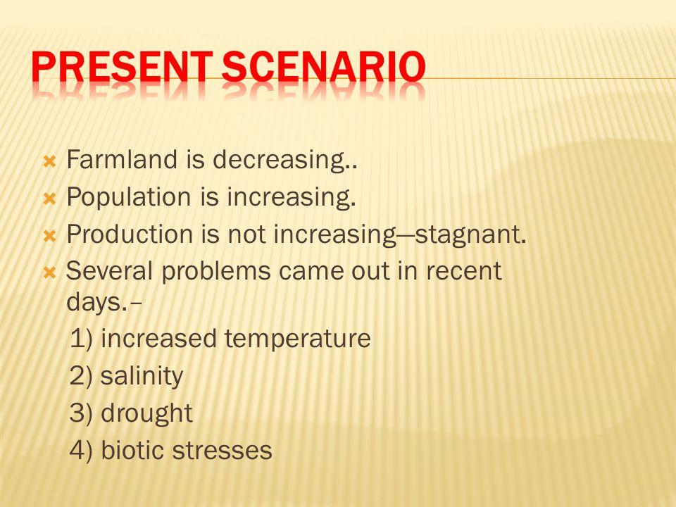 Present scenario Farmland is decreasing.. Population is increasing.