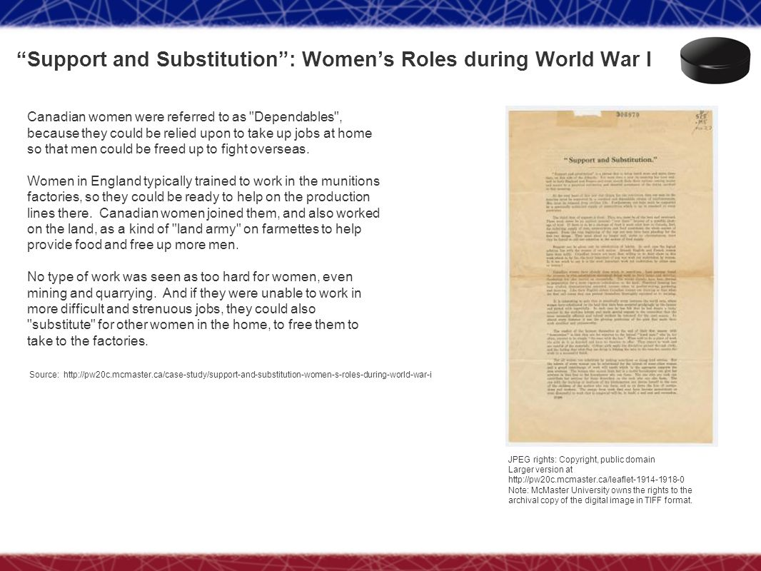 Support and Substitution : Women's Roles during World War I