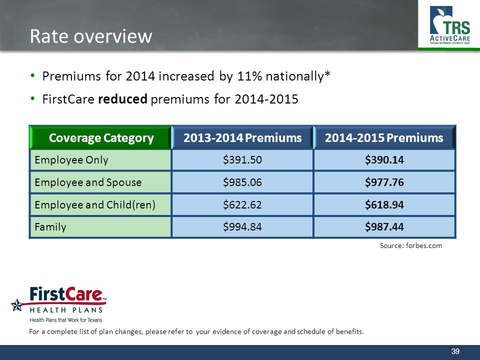 Rate overview Premiums for 2014 increased by 11% nationally*