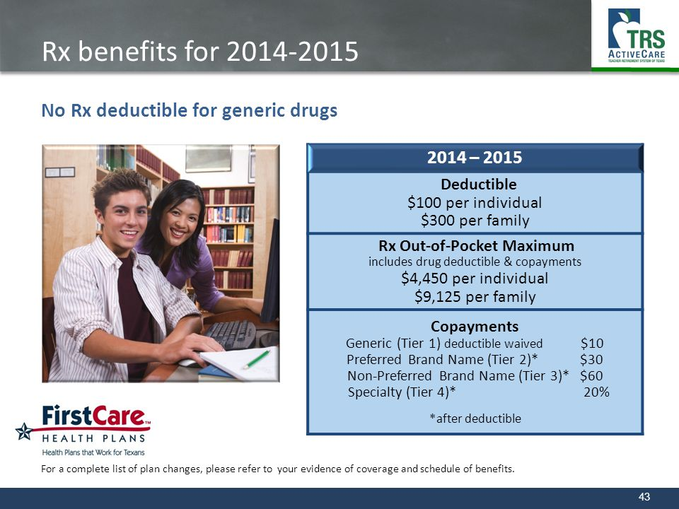 Rx benefits for 2014-2015 No Rx deductible for generic drugs