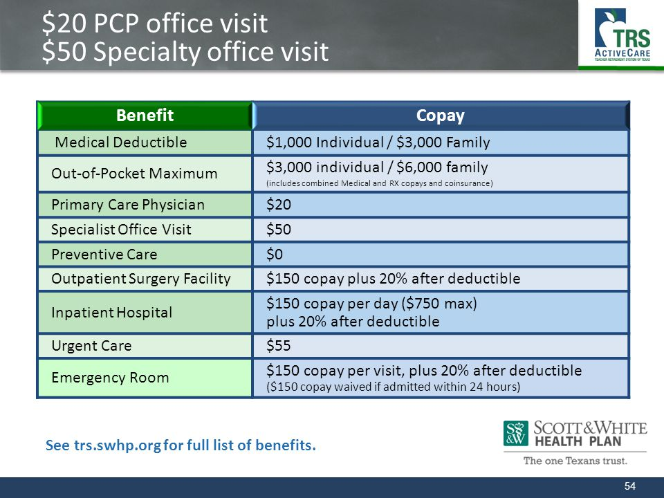 $20 PCP office visit $50 Specialty office visit