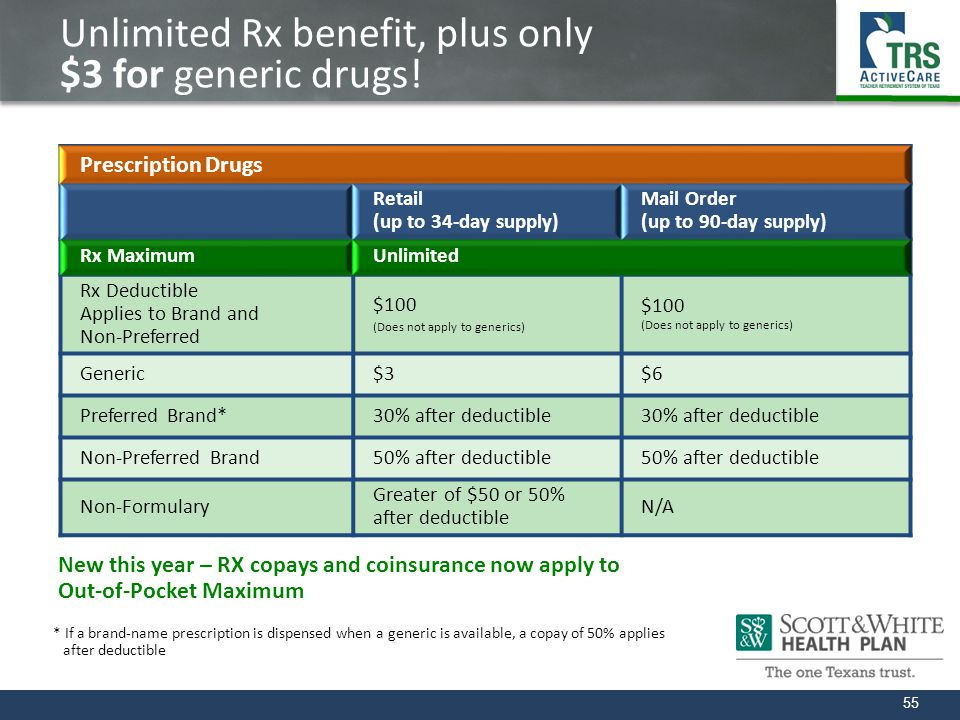 Unlimited Rx benefit, plus only $3 for generic drugs!