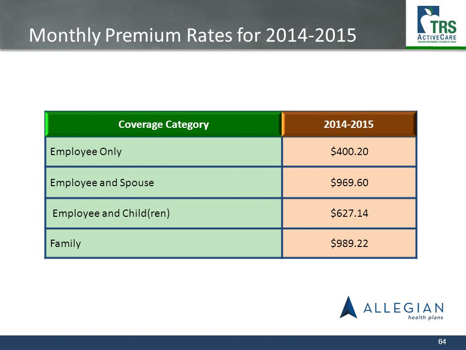 Monthly Premium Rates for 2014-2015