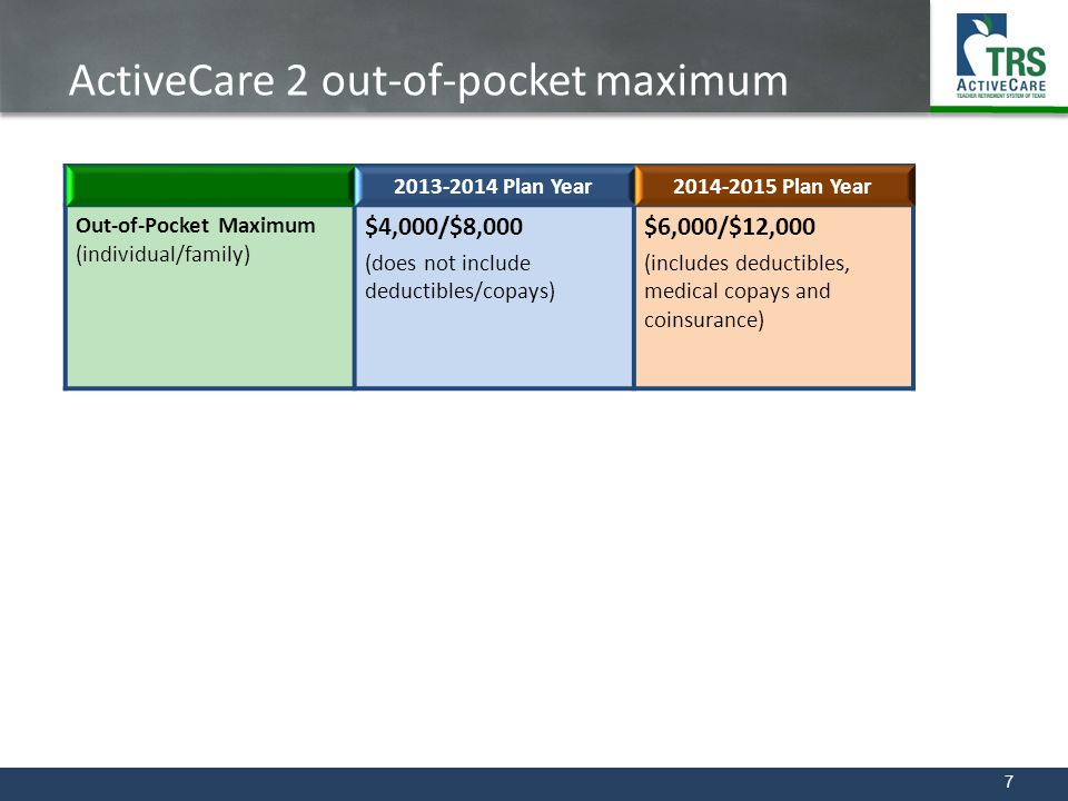 ActiveCare 2 out-of-pocket maximum