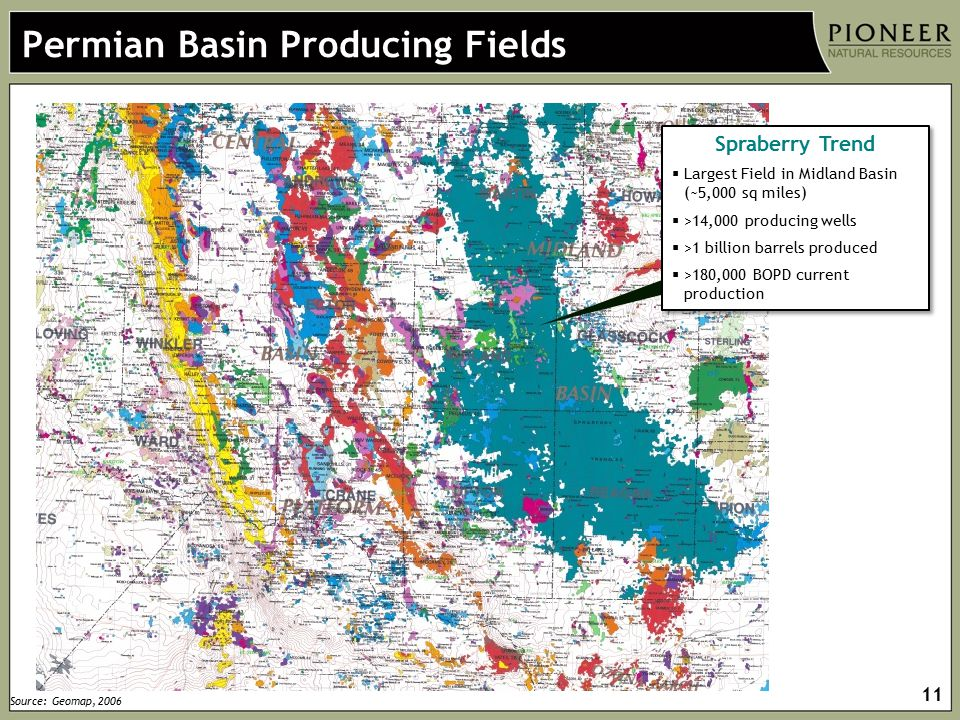 Permian Basin Producing Fields
