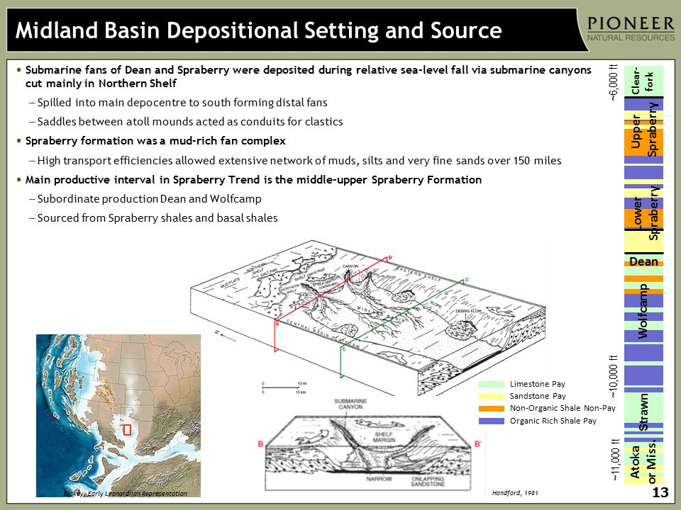 Midland Basin Depositional Setting and Source