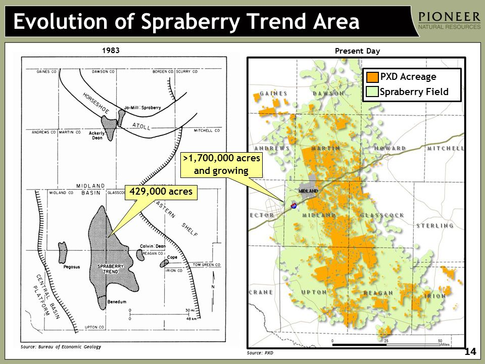 Evolution of Spraberry Trend Area