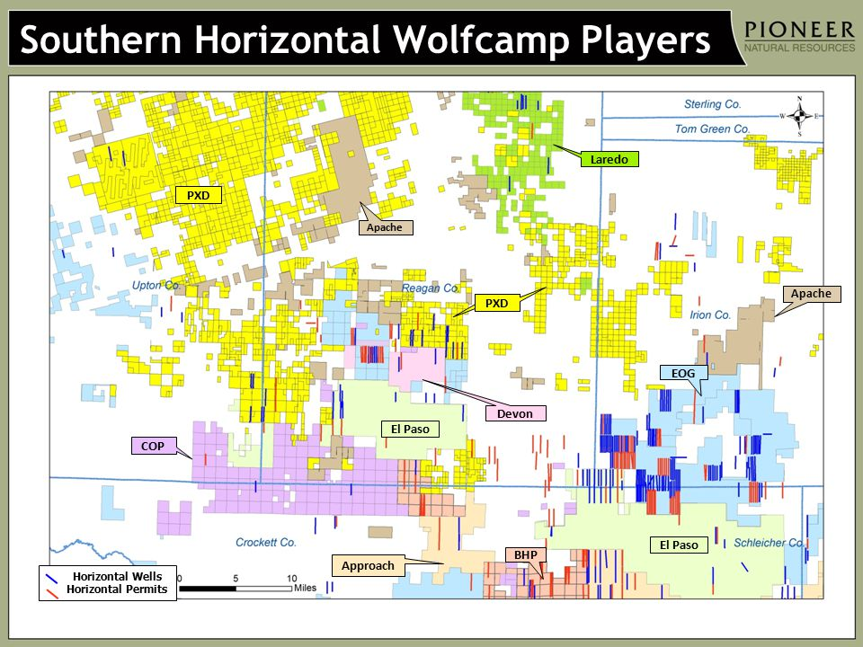 Southern Horizontal Wolfcamp Players