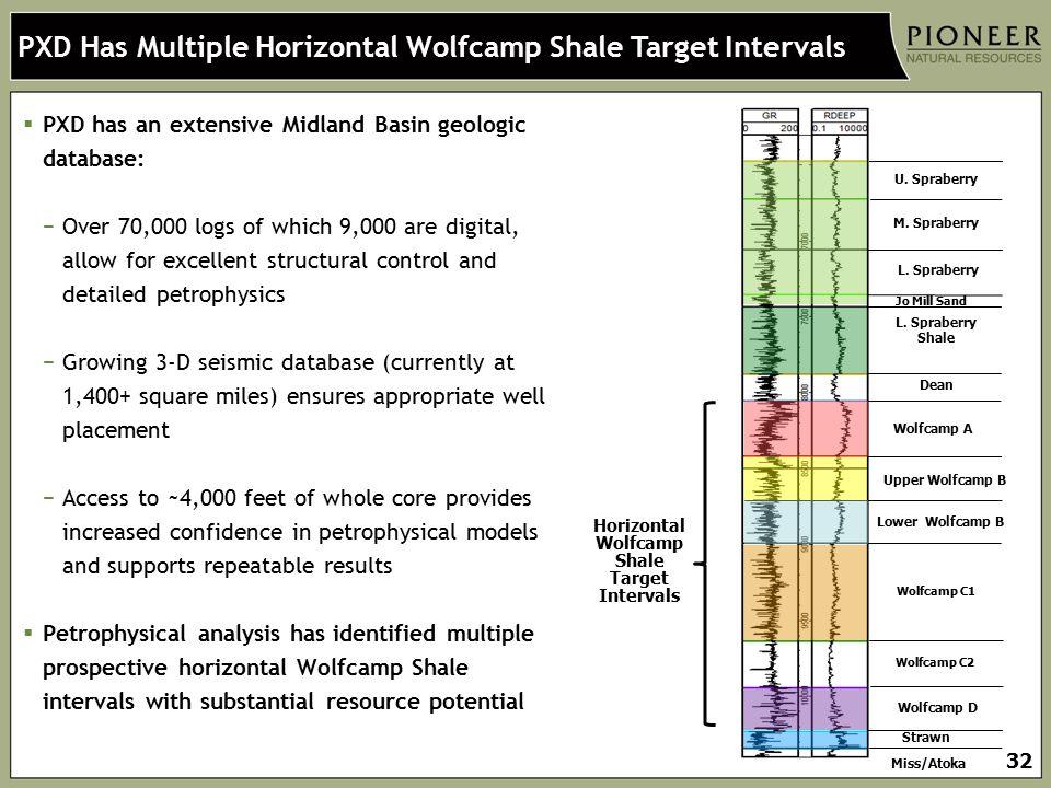 Horizontal Wolfcamp Shale