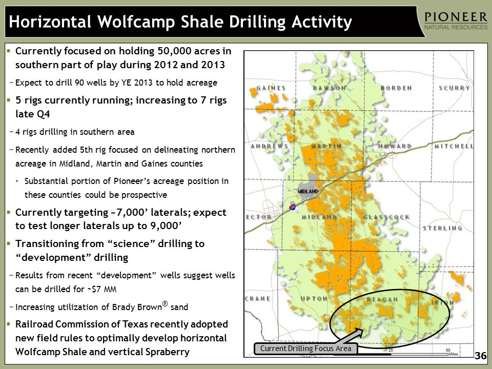 Horizontal Wolfcamp Shale Drilling Activity