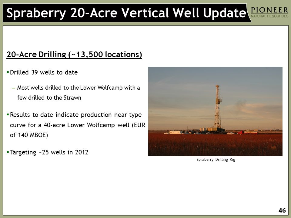 Spraberry 20-Acre Vertical Well Update