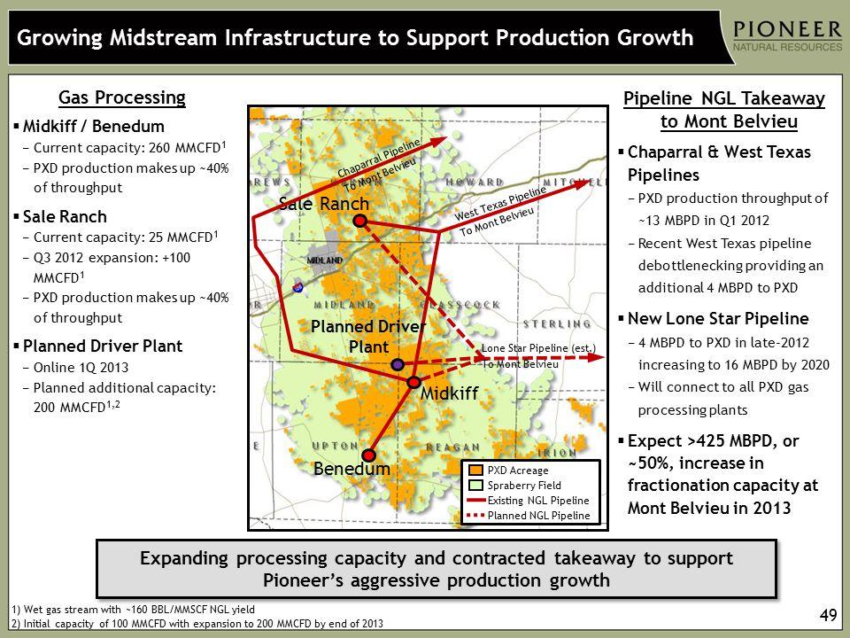 Growing Midstream Infrastructure to Support Production Growth