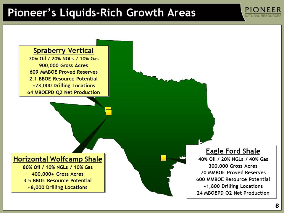 Pioneer's Liquids-Rich Growth Areas