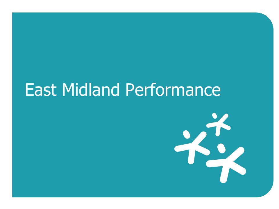 East Midland Performance