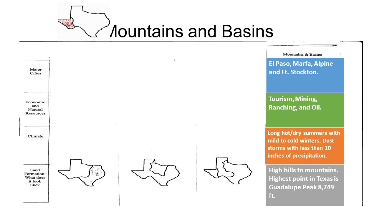 Mountains and Basins El Paso, Marfa, Alpine and Ft. Stockton.