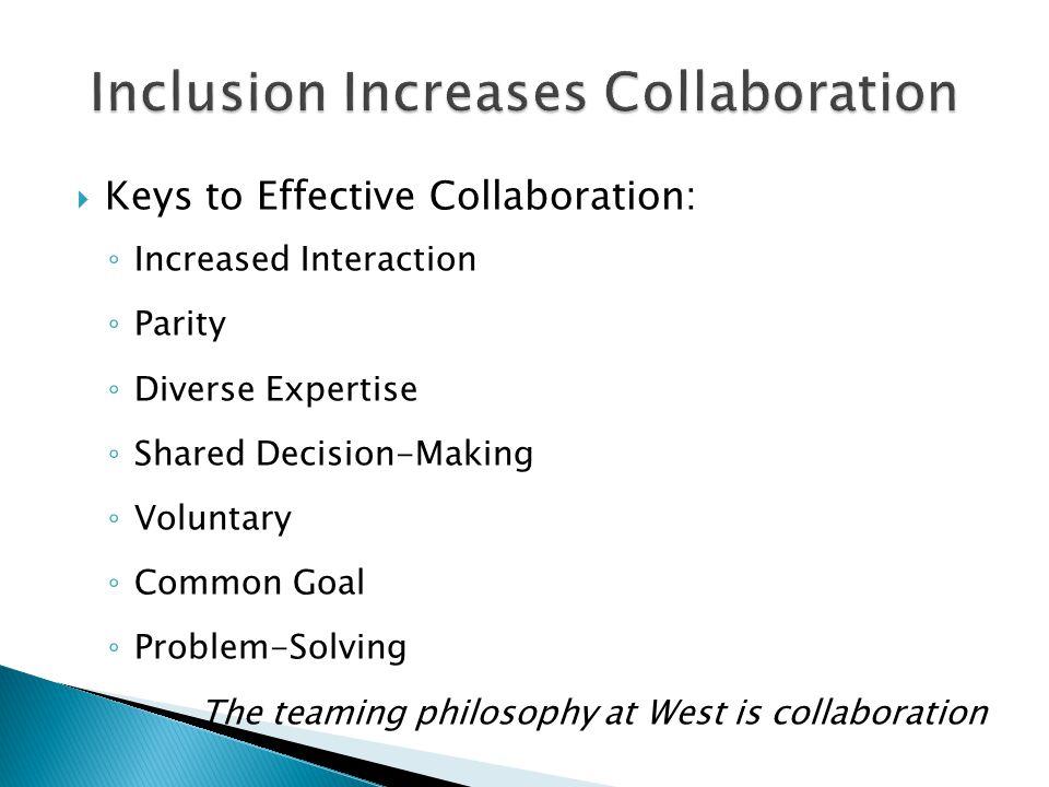 Inclusion Increases Collaboration