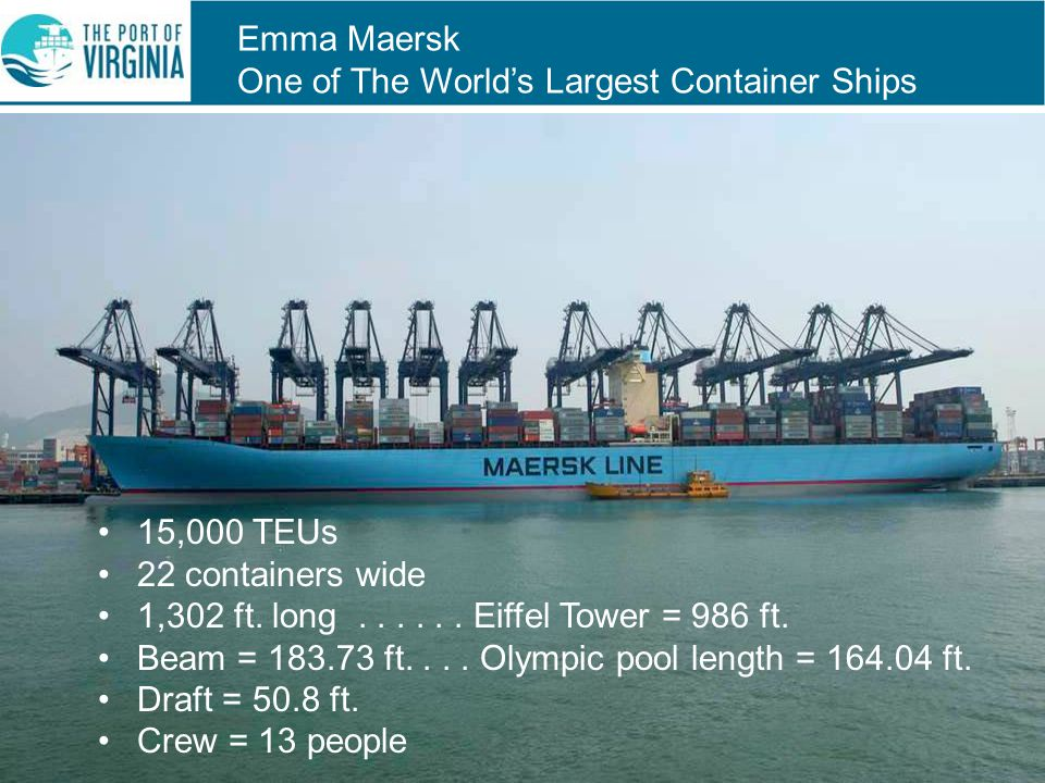 Emma Maersk One of The World's Largest Container Ships