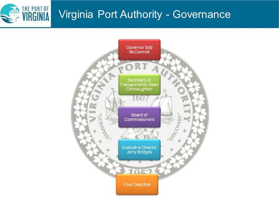 Virginia Port Authority - Governance