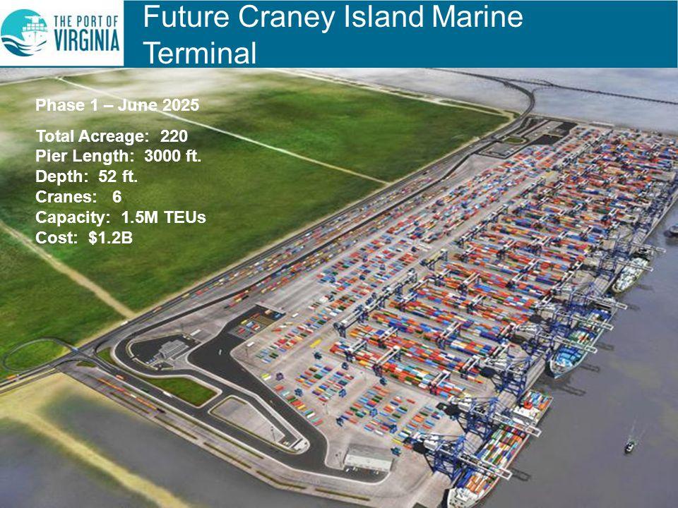 Future Craney Island Marine Terminal