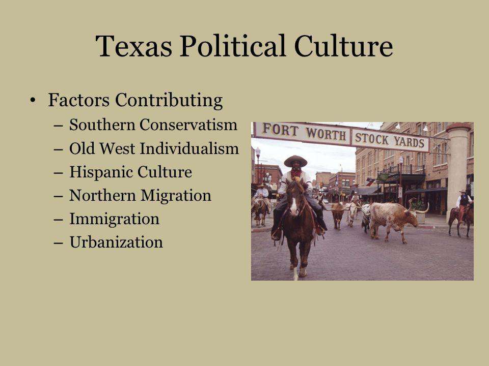 Texas Political Culture