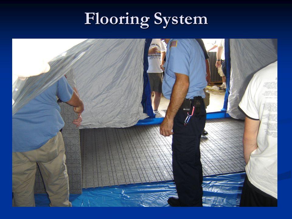 Flooring System