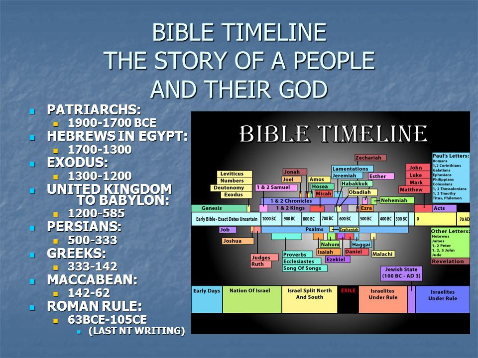 BIBLE TIMELINE THE STORY OF A PEOPLE AND THEIR GOD