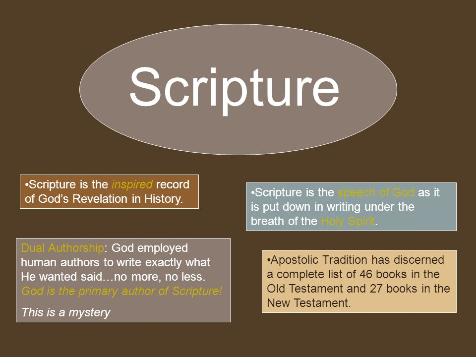 Scripture Scripture is the inspired record of God's Revelation in History.
