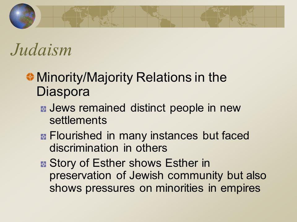 Judaism Minority/Majority Relations in the Diaspora