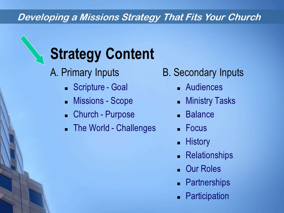 Strategy Content A. Primary Inputs B. Secondary Inputs