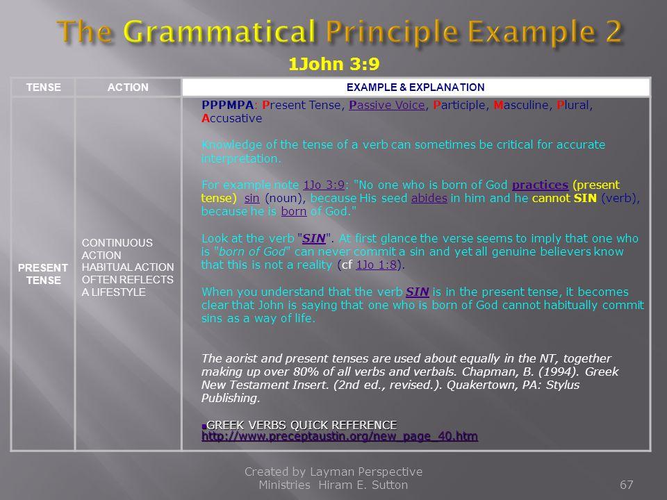 The Grammatical Principle Example 2