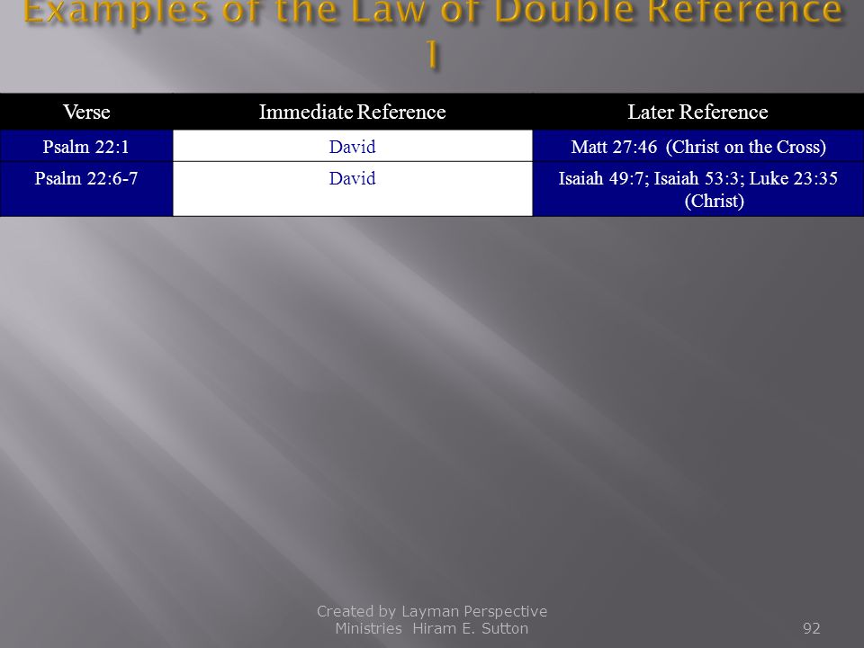 Examples of the Law of Double Reference 1