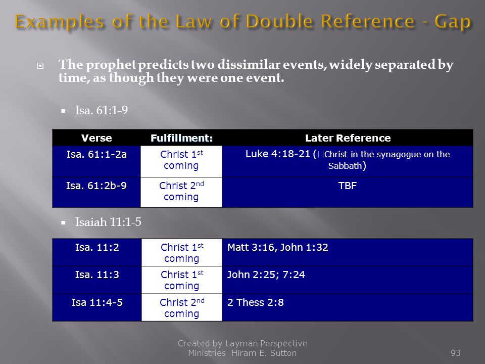 Examples of the Law of Double Reference - Gap