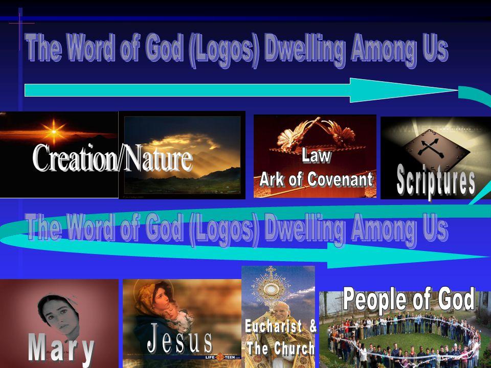 The Word of God (Logos) Dwelling Among Us