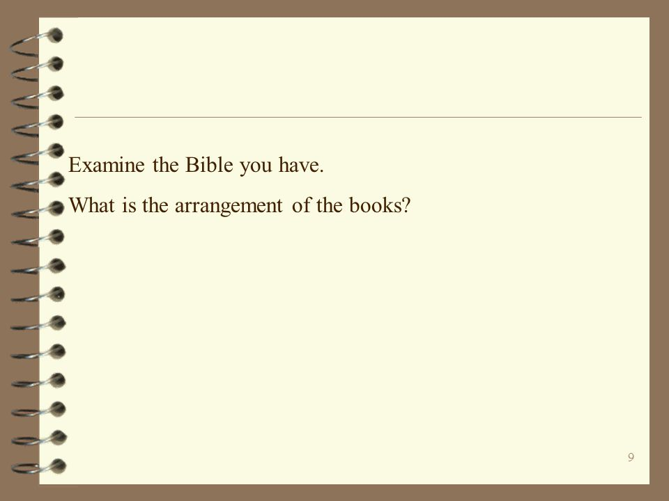 Examine the Bible you have.