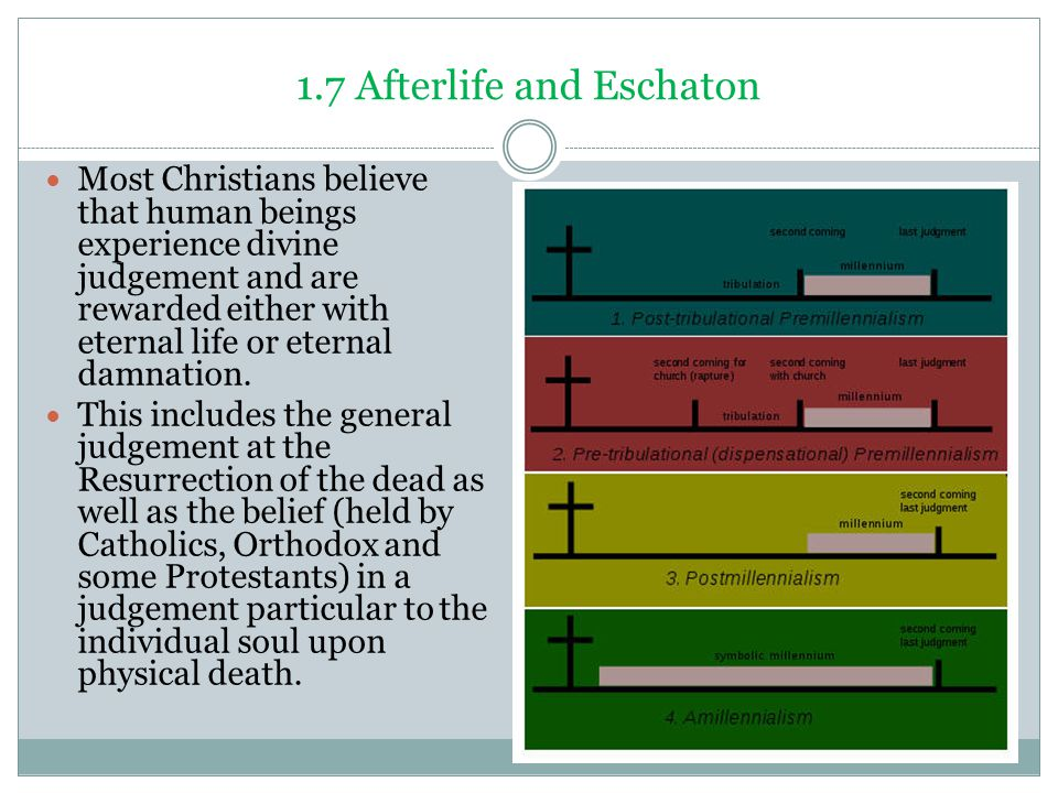 1.7 Afterlife and Eschaton