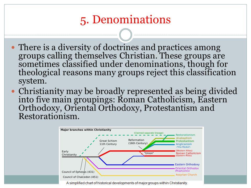 5. Denominations