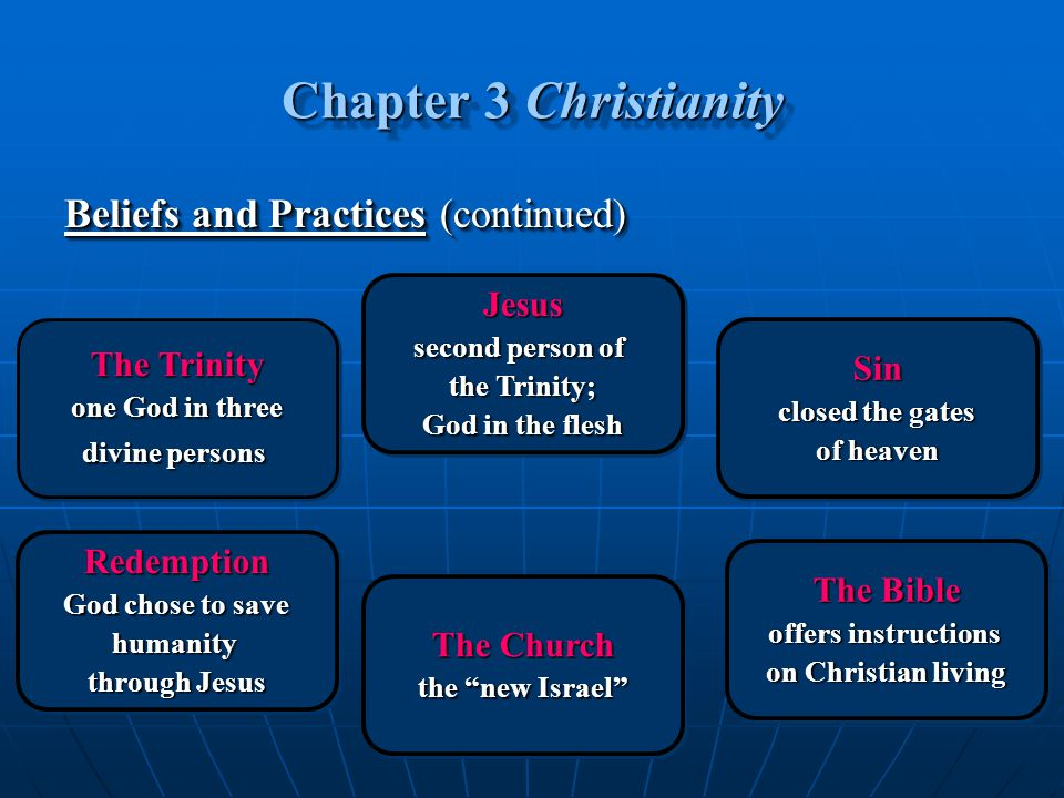 Chapter 3 Christianity Beliefs and Practices (continued) Jesus