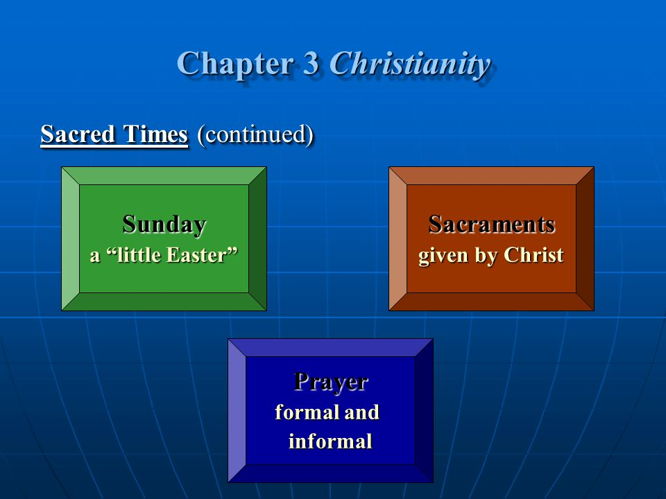 Chapter 3 Christianity Sacred Times (continued) Sunday Sacraments