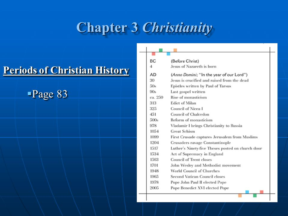 Chapter 3 Christianity Periods of Christian History Page 83