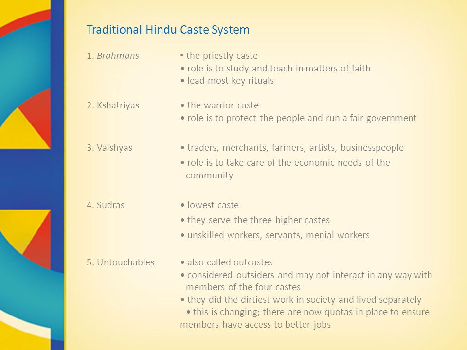 Traditional Hindu Caste System