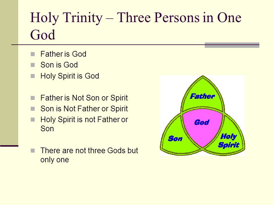 Holy Trinity – Three Persons in One God